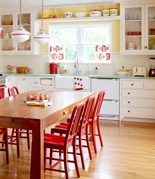 Home Decor Kitchen Ideas Budget