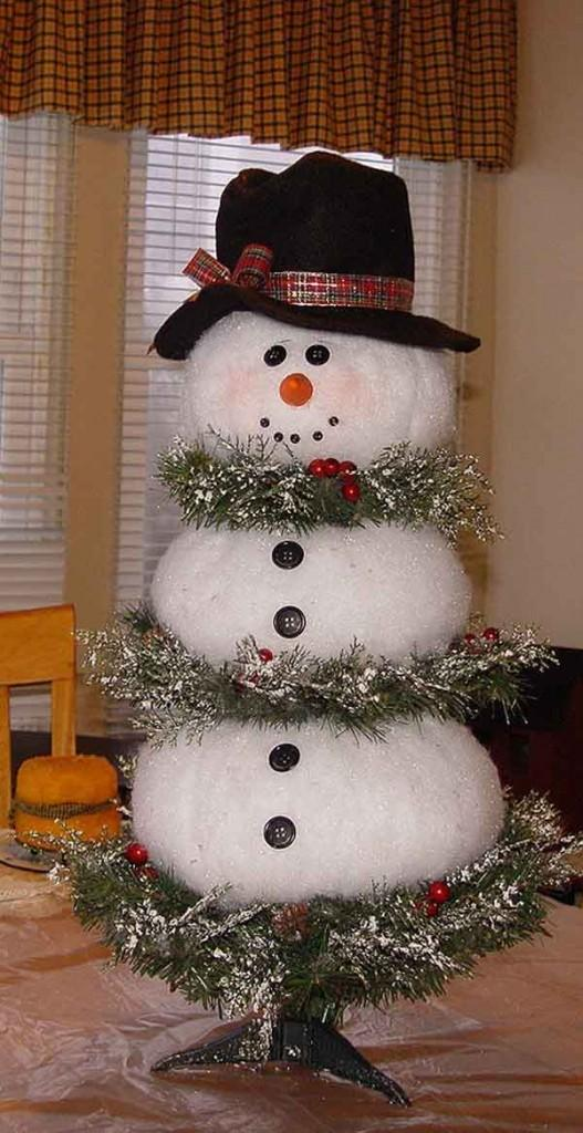 ... Indoor Christmas Decorating Ideas ...